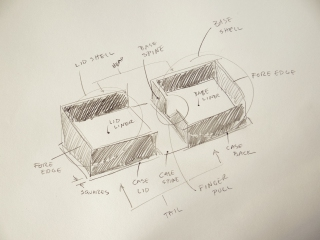 A sketch showing the parts of a clam shell box